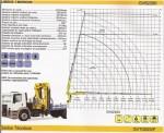 dados tecnicos do caminhão